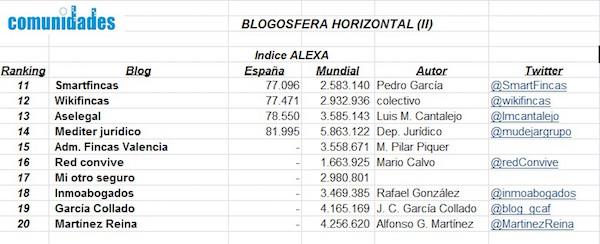 Blogosfera-horizontal - II