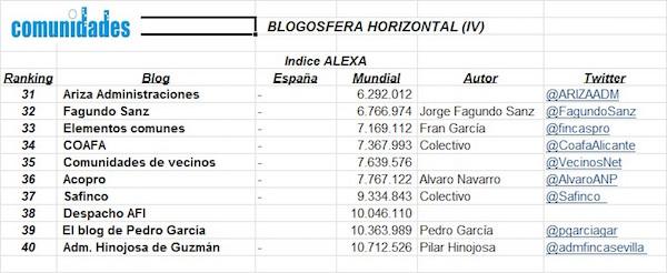 Blogosfera-horizontal - IV